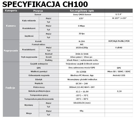 specyfiakcja ch-100