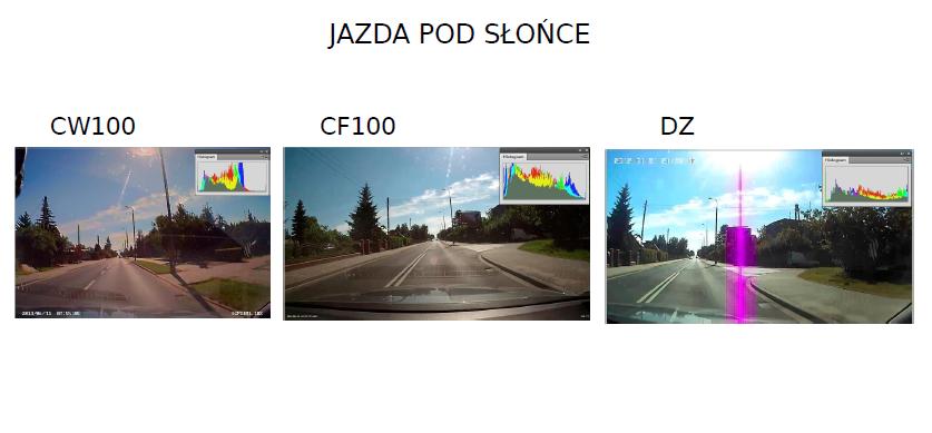 jazda_pod_slonce