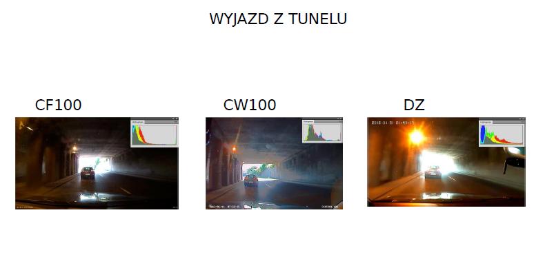 wyjazd_z_tunelu